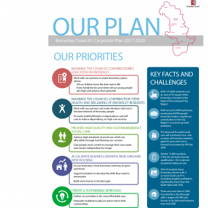 Corporate Plan Easy Read Page 1